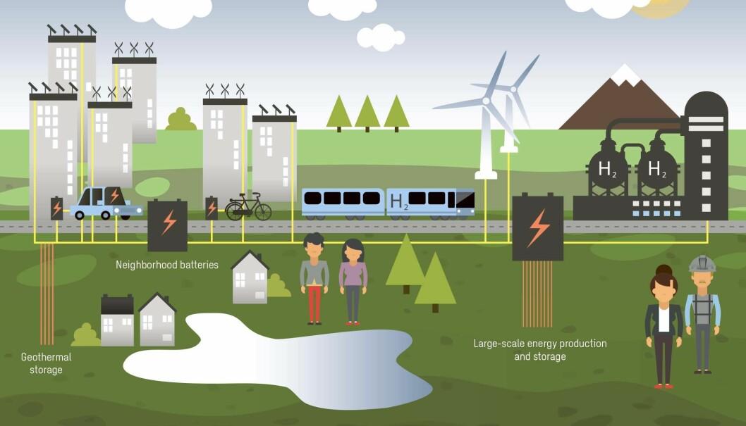 LAGRINGSBYEN: Slik presenterer fremtidens lagringsby i Swecos Urban Insight-rapport.