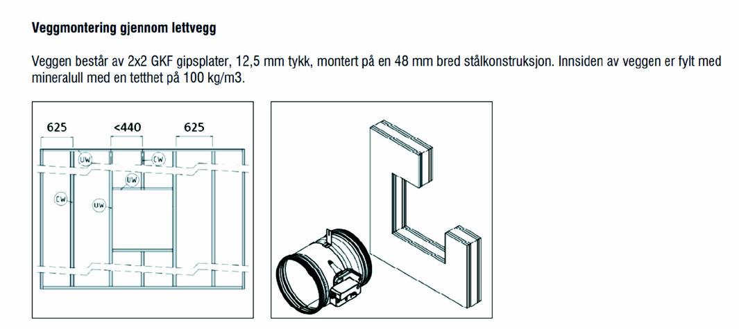 Figur 4. Vegg må ha isolasjon av 100 kg/m3, og dekkplater må benyttes.