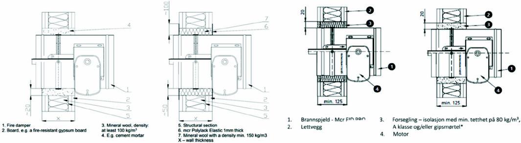 Figur 5. Produsentens skisse til venstre, og lokal leverandørs skisse til høyre. Legg merke til krav til isolasjon (nr. 3 i originalens dokumentasjon).